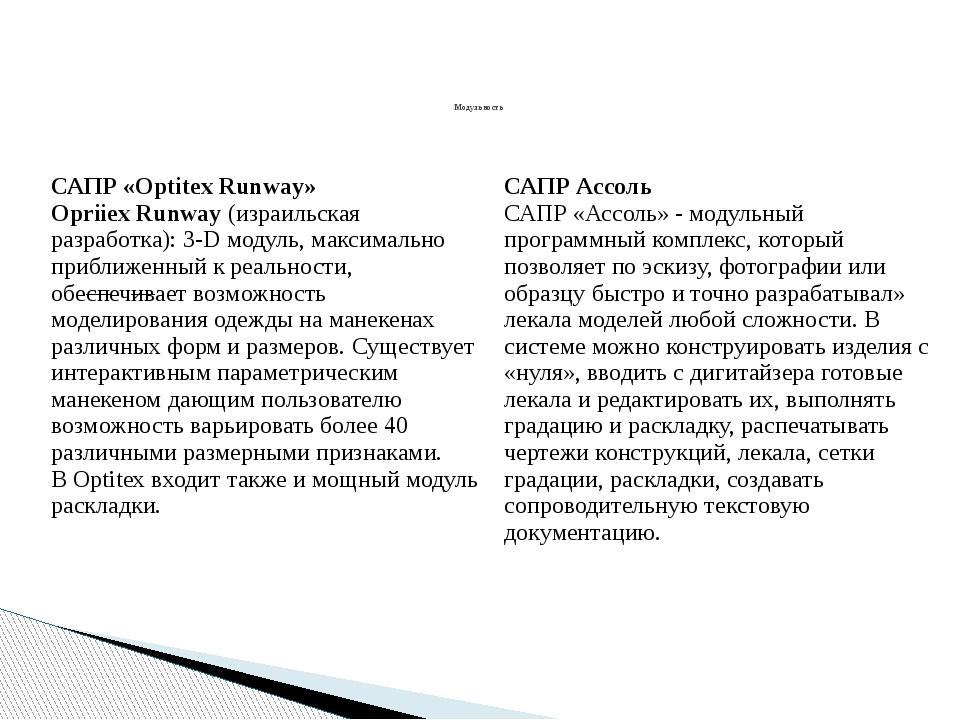 Модульность САПР «OptitexRunway» OpriiexRunway(израильская разработка): 3-D...