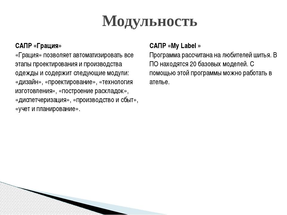 Модульность САПР «Грация» «Грация» позволяет автоматизировать все этапы проек...