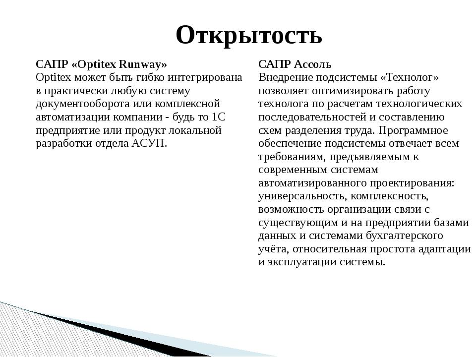 Открытость САПР «OptitexRunway» Optitexможетбьпъгибко интегрирована в практич...