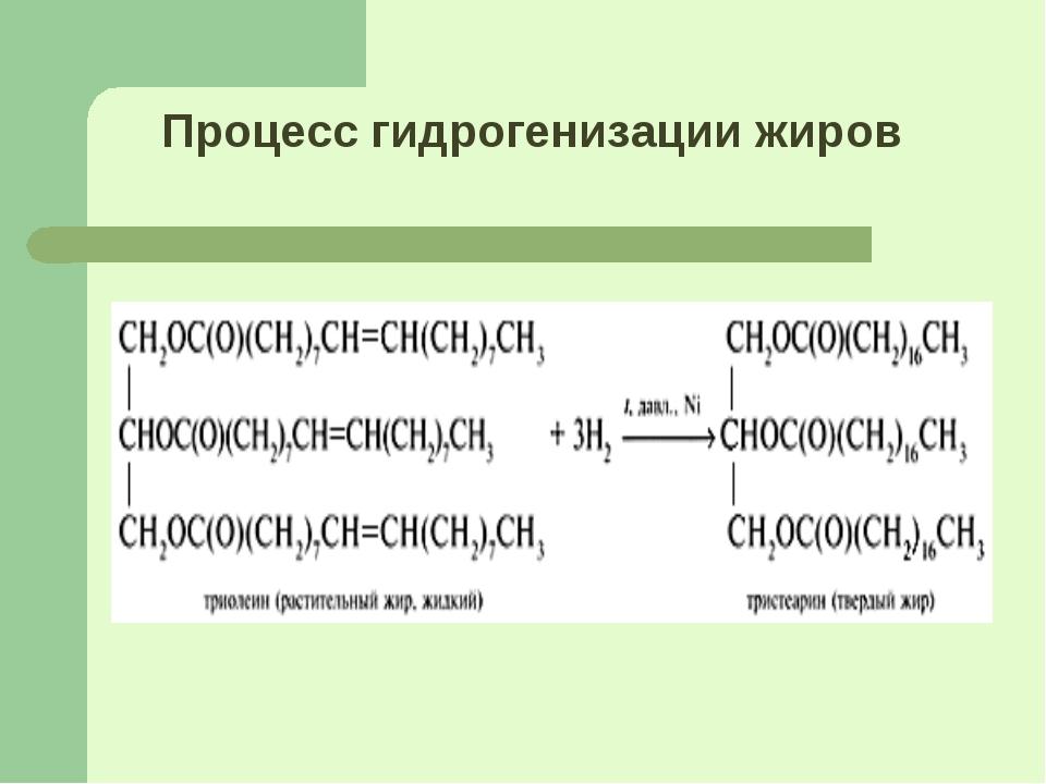 Процесс гидрогенизации жиров