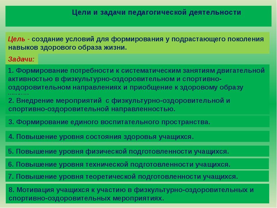 Цели и задачи педагогической деятельности Цель - создание условий для формир...