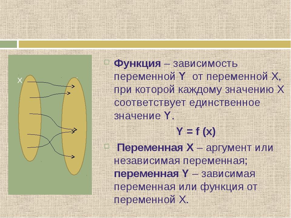 Х Y Функция – зависимость переменной Y от переменной Х, при которой каждому...