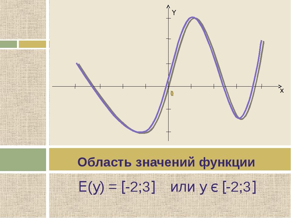 Область значений функции E(y) = [-2;3] или y є [-2;3] Y x