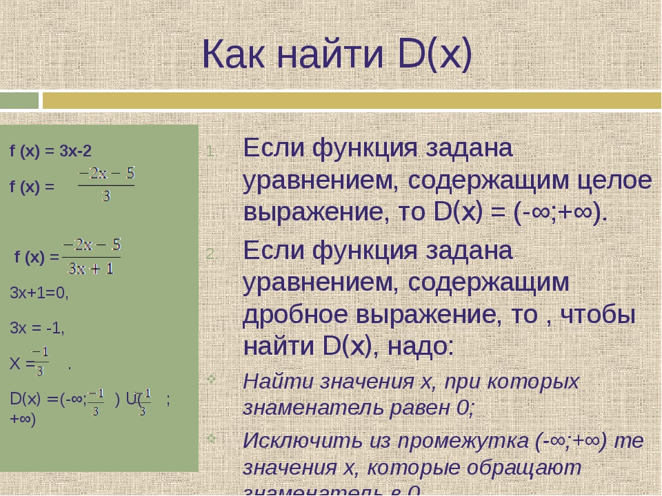 f (x) = 3х-2 f (x) = f (x) = 3х+1=0, 3х = -1, Х = . D(x) = (-∞; ) U( ;+∞) Как...