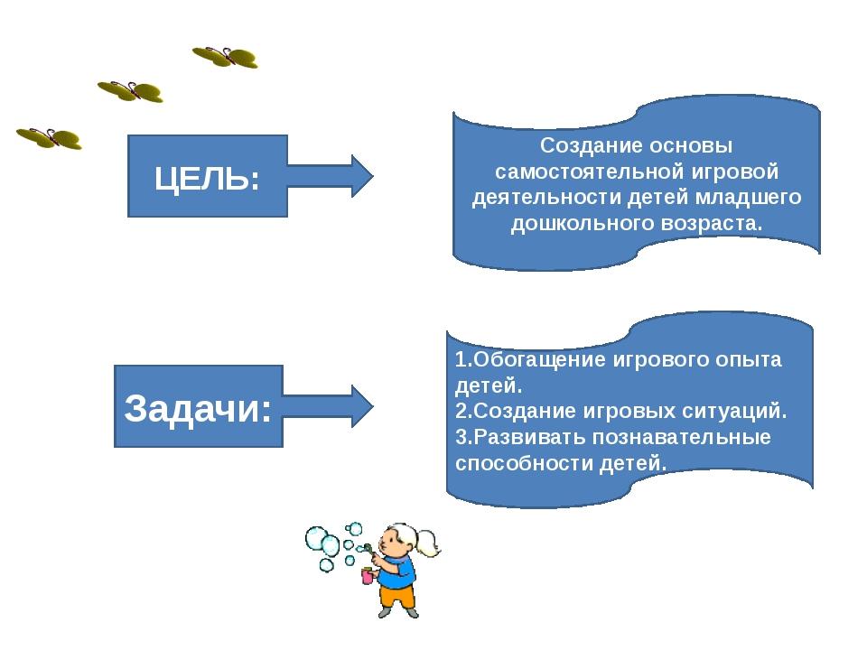 ЦЕЛЬ: Задачи: Создание основы самостоятельной игровой деятельности детей млад...