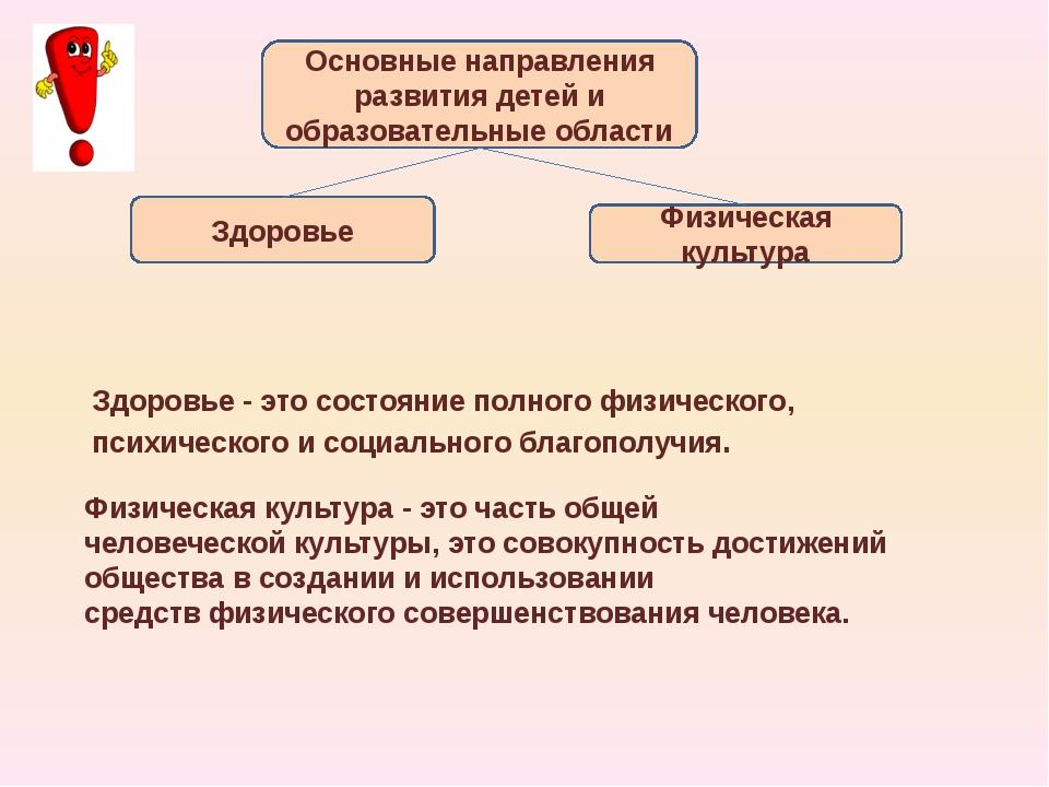 Основные направления развития детей и образовательные области Физическая куль...