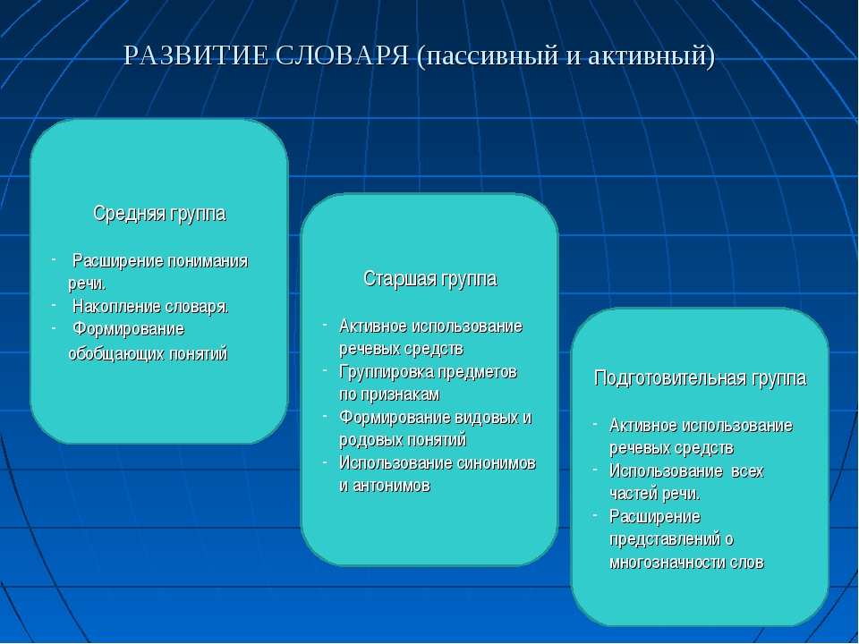 РАЗВИТИЕ СЛОВАРЯ (пассивный и активный) Средняя группа Расширение понимания р...