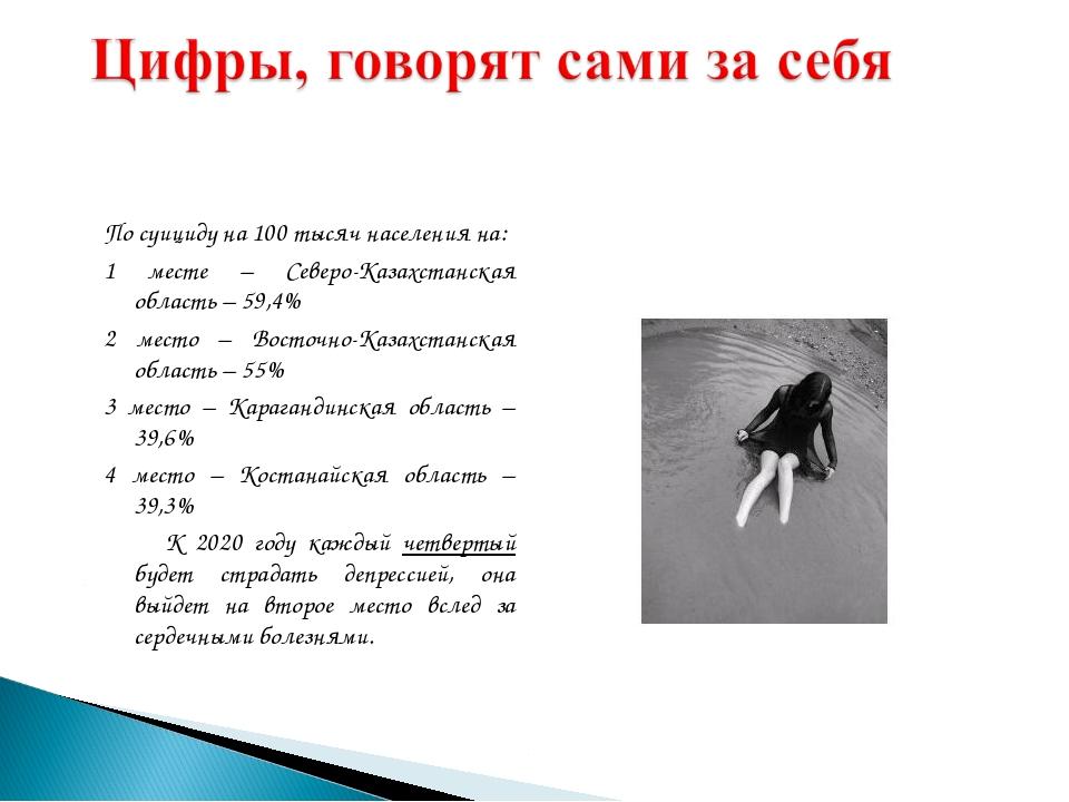 По суициду на 100 тысяч населения на: 1 месте – Северо-Казахстанская область...