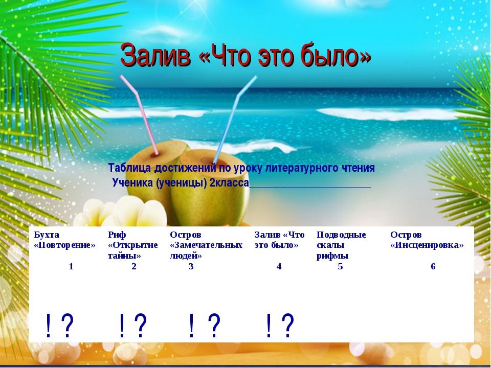 Залив «Что это было» Таблица достижений по уроку литературного чтения Ученика...