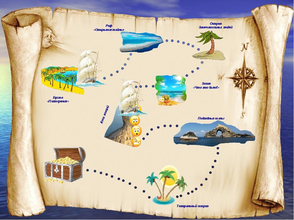 Бухта «Повторения» Риф «Открытие тайны» Остров Замечательных людей Залив «Что...