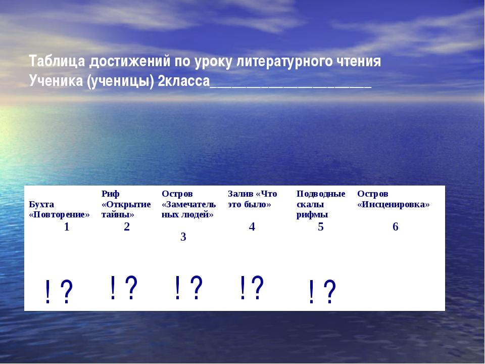 Таблица достижений по уроку литературного чтения Ученика (ученицы) 2класса___...