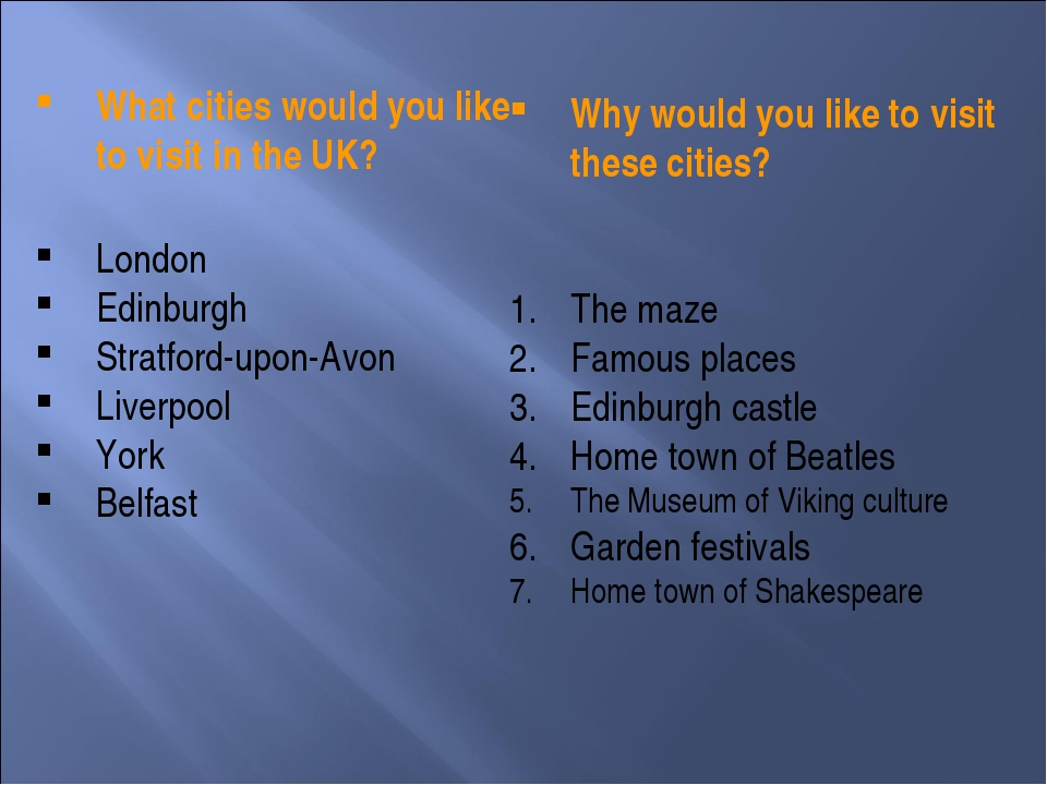 What cities would you like to visit in the UK? London Edinburgh Stratford-upo...