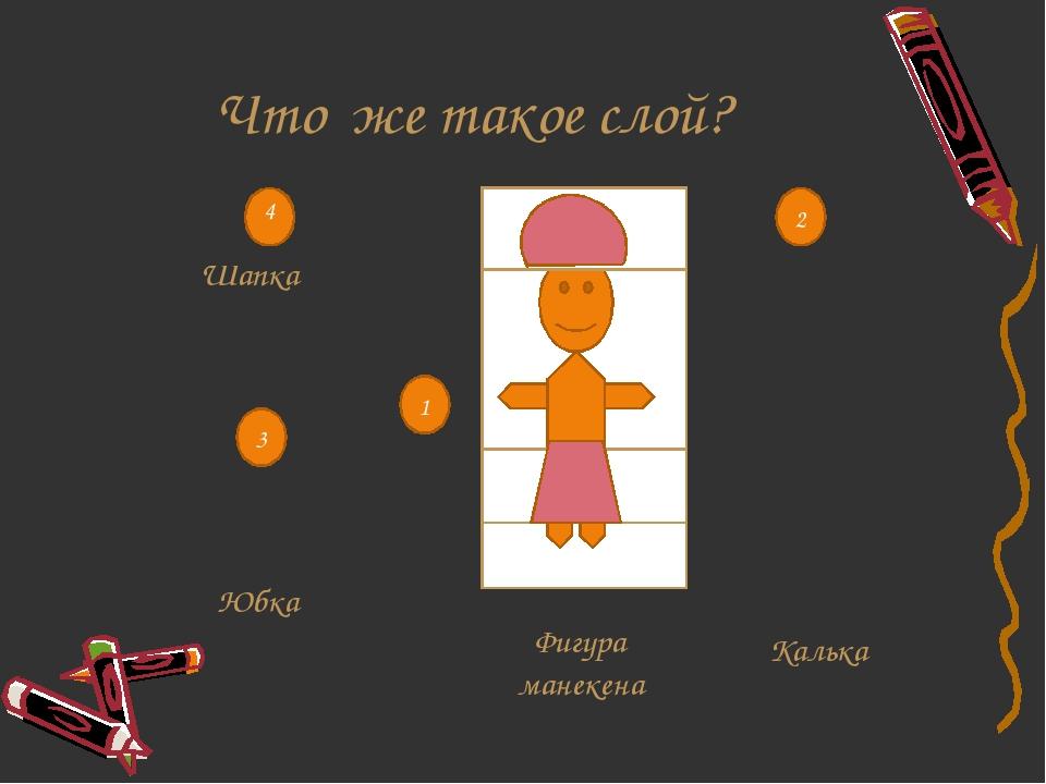 Что же такое слой? Фигура манекена Калька Юбка Шапка