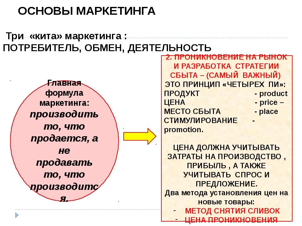 ОСНОВЫ МАРКЕТИНГА Главная формула маркетинга: производить то, что продается,...