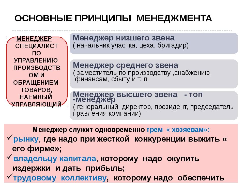ОСНОВНЫЕ ПРИНЦИПЫ МЕНЕДЖМЕНТА МЕНЕДЖЕР – СПЕЦИАЛИСТ ПО УПРАВЛЕНИЮ ПРОИЗВОДСТВ...