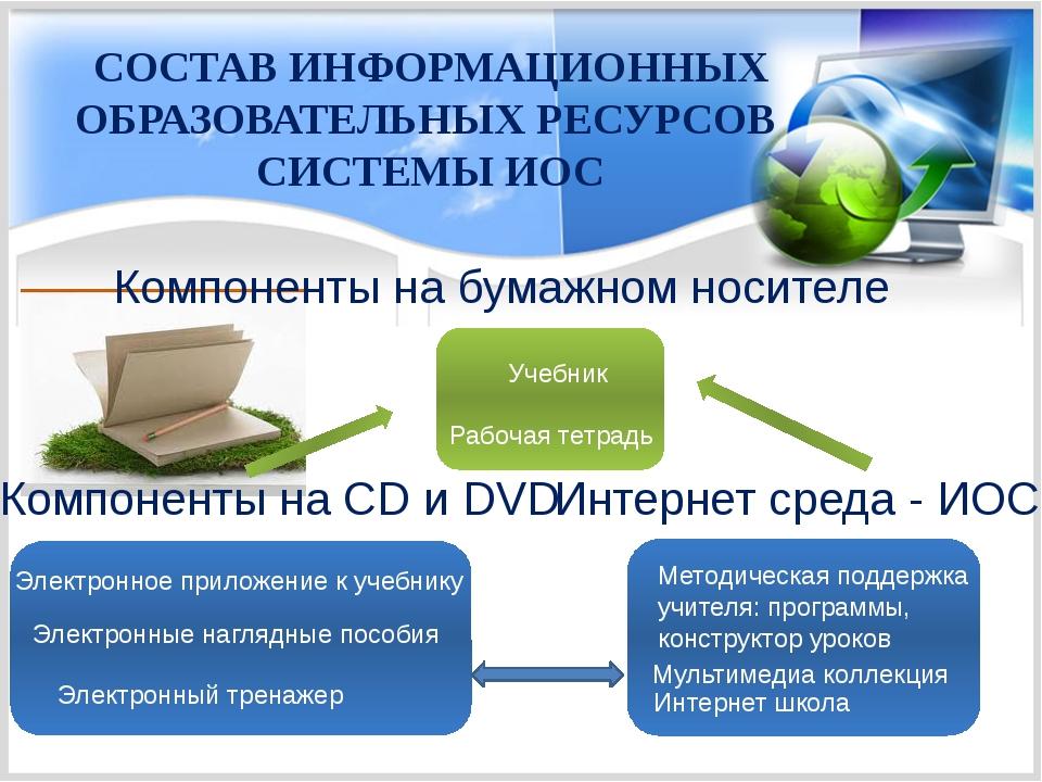 недавно картинки информационные образовательные ресурсы правило
