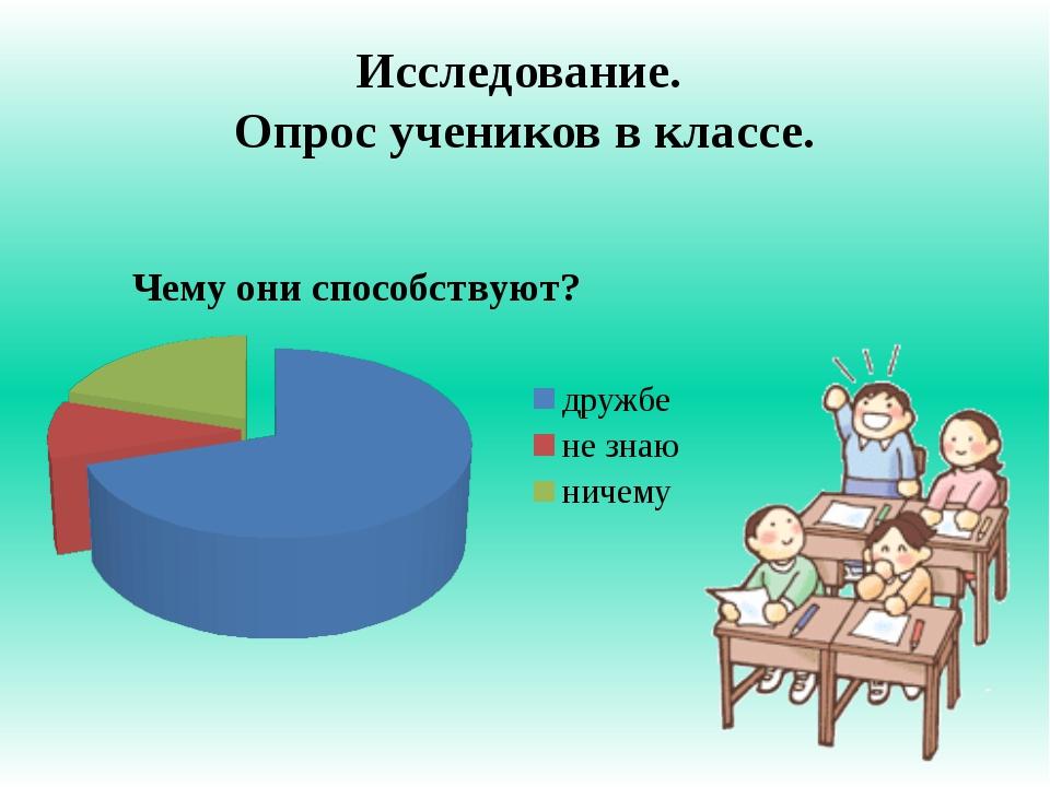 Исследование. Опрос учеников в классе.