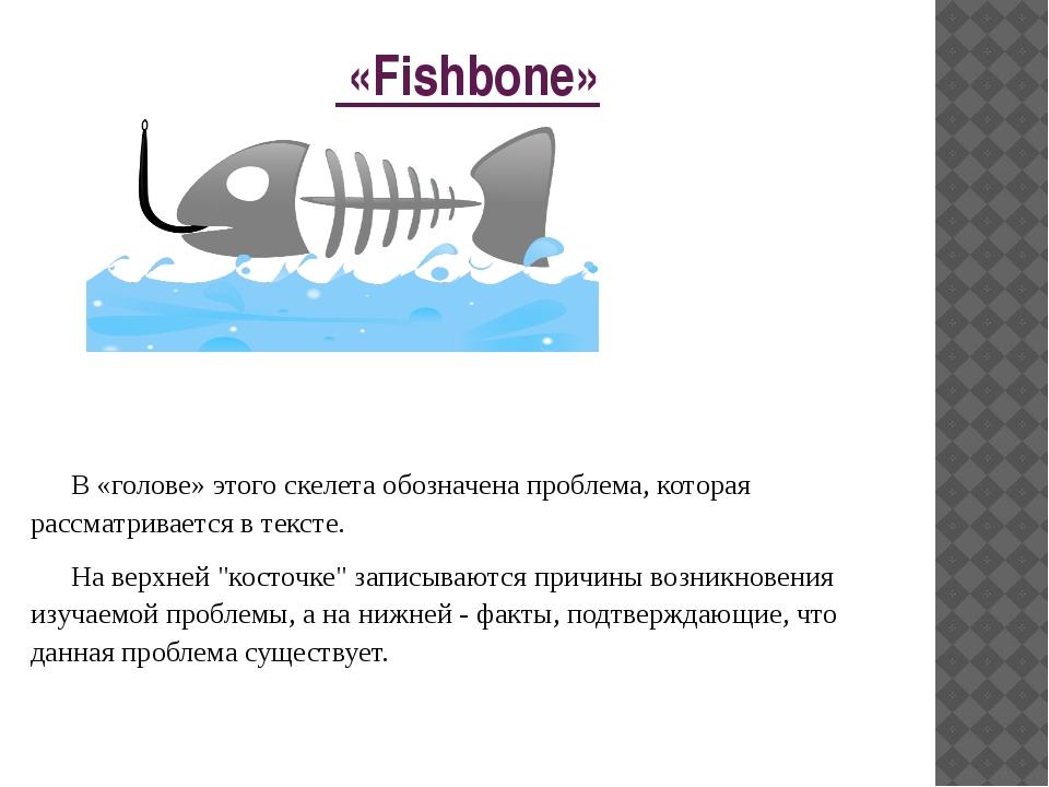 «Fishbone» В «голове» этого скелета обозначена проблема, которая рассматрива...