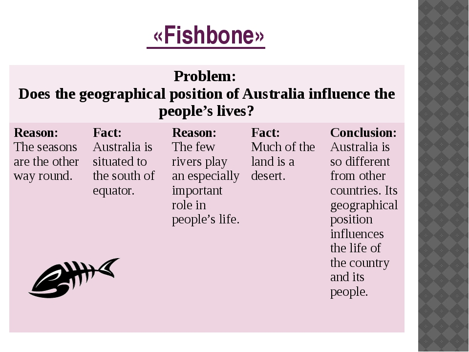 «Fishbone» Problem: Does the geographical position of Australia influence th...