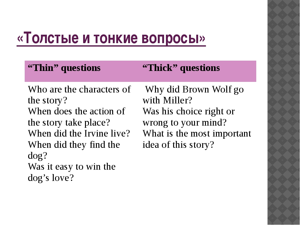 """«Толстые и тонкие вопросы» """"Thin"""" questions """"Thick"""" questions Who are the cha..."""
