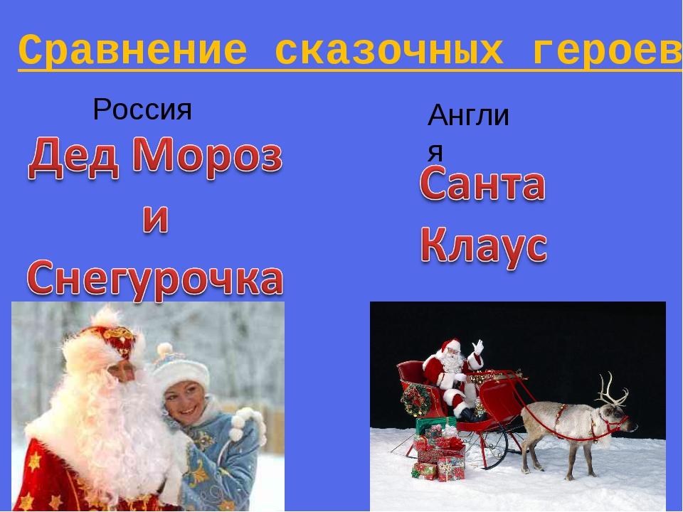 Сравнение сказочных героев Россия Англия