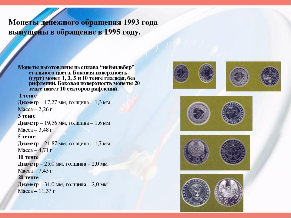 Монеты денежного обращения 1993 года выпущены в обращение в 1995 году. Монеты...