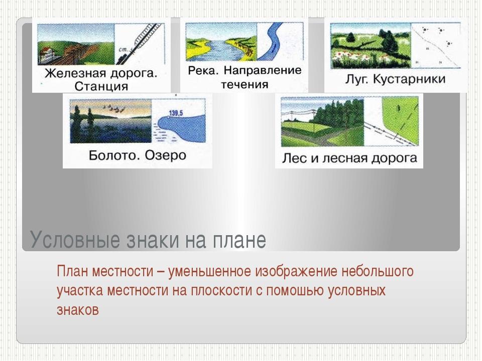 Условные знаки на плане План местности – уменьшенное изображение небольшого у...