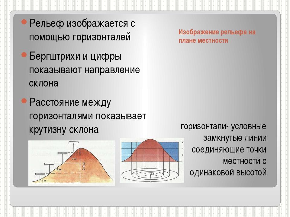 Изображение рельефа на плане местности горизонтали- условные замкнутые линии...