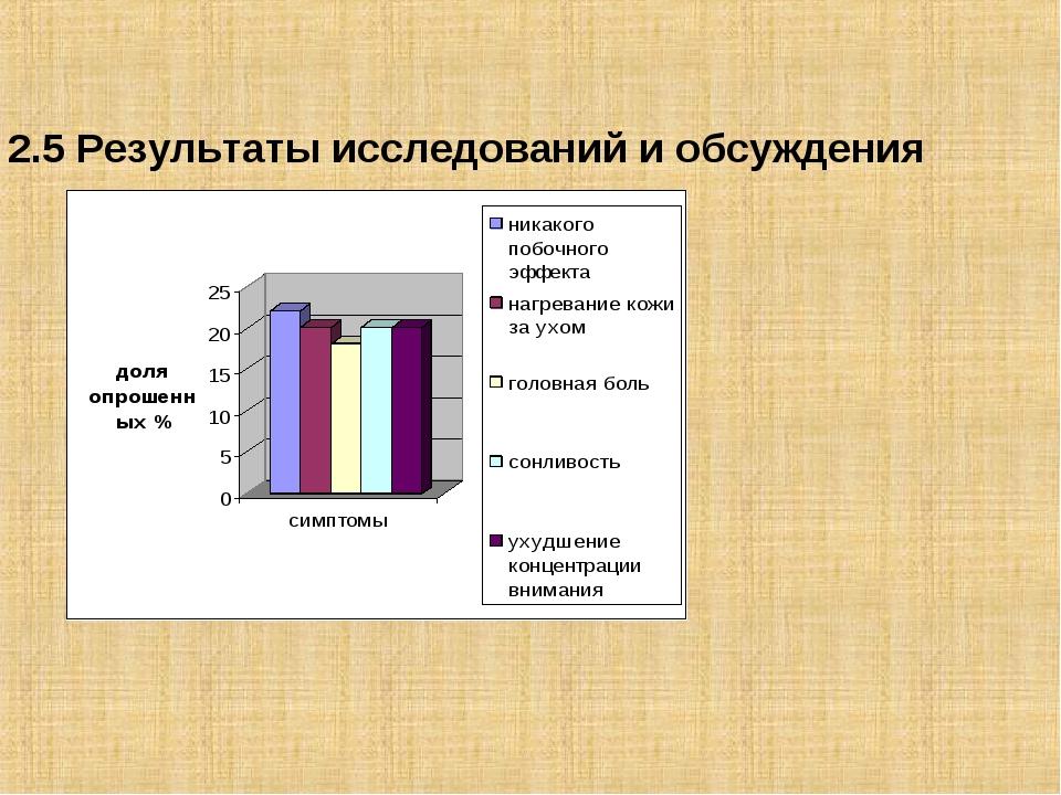 2.5 Результаты исследований и обсуждения