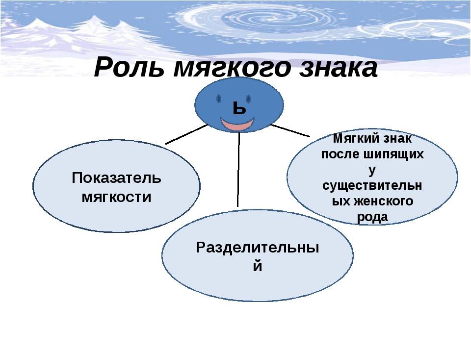 Роль мягкого знака ь Мягкий знак после шипящих у существительных женского род...