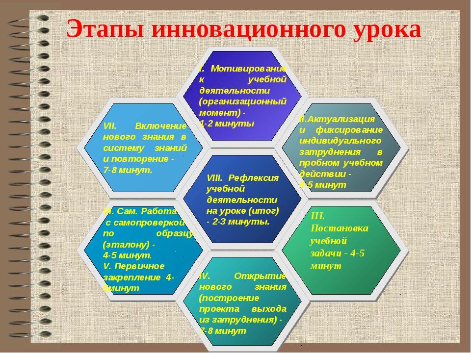 Этапы инновационного урока I. Мотивирование к учебной деятельности (организац...