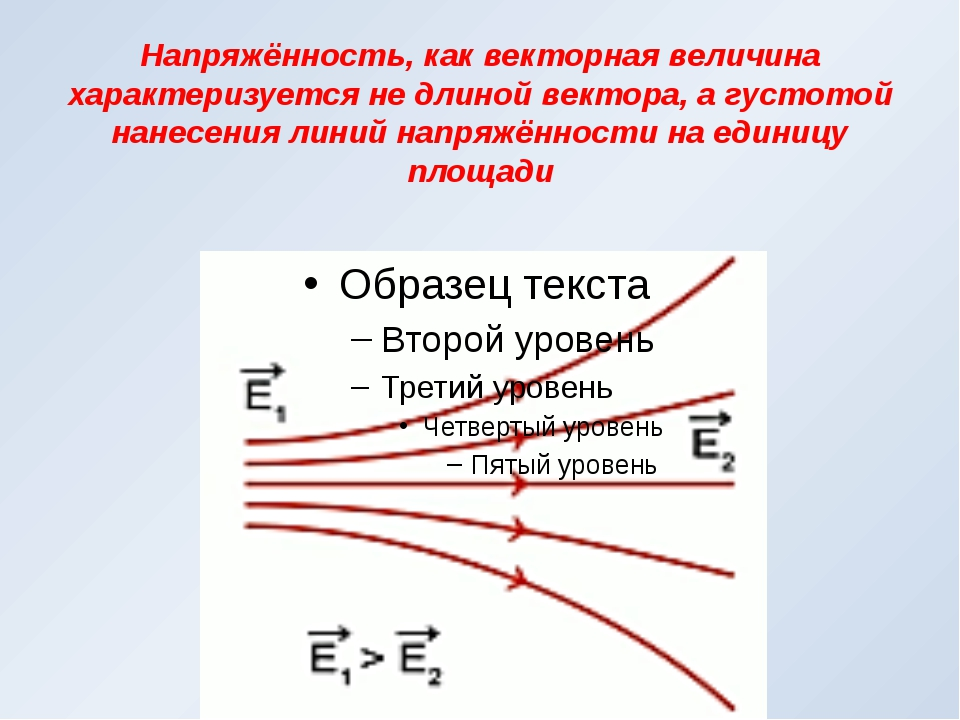 Напряжённость, как векторная величина характеризуется не длиной вектора, а гу...