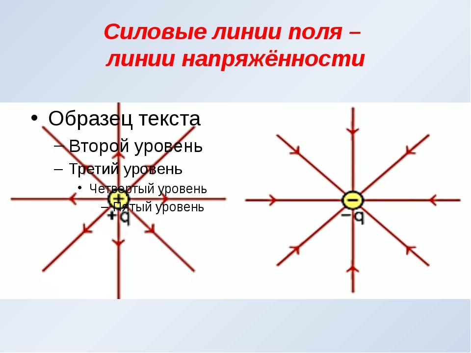 Силовые линии поля – линии напряжённости