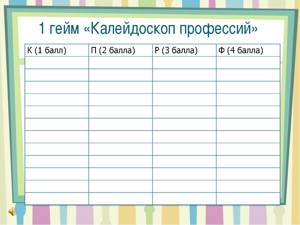 1 гейм «Калейдоскоп профессий»