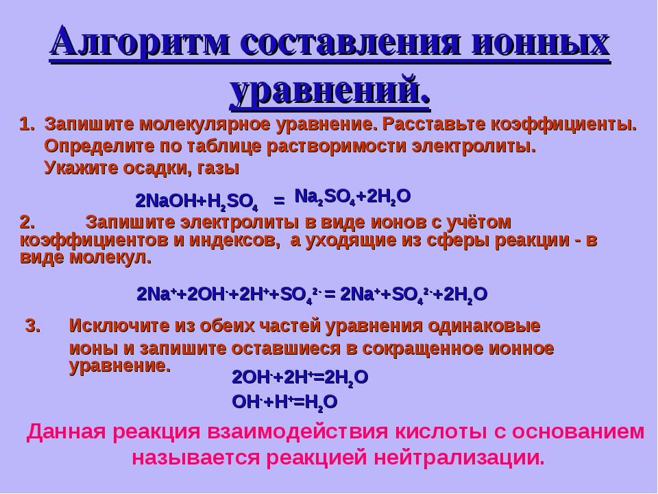 Алгоритм составления ионных уравнений. 3.Исключите из обеих частей уравнения...