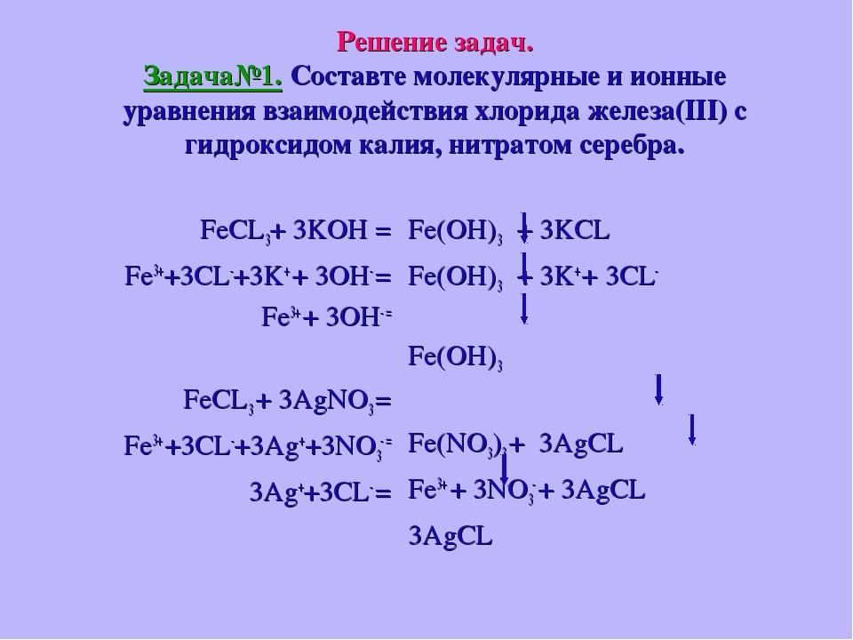 Решение задач. Задача№1. Составте молекулярные и ионные уравнения взаимодейст...
