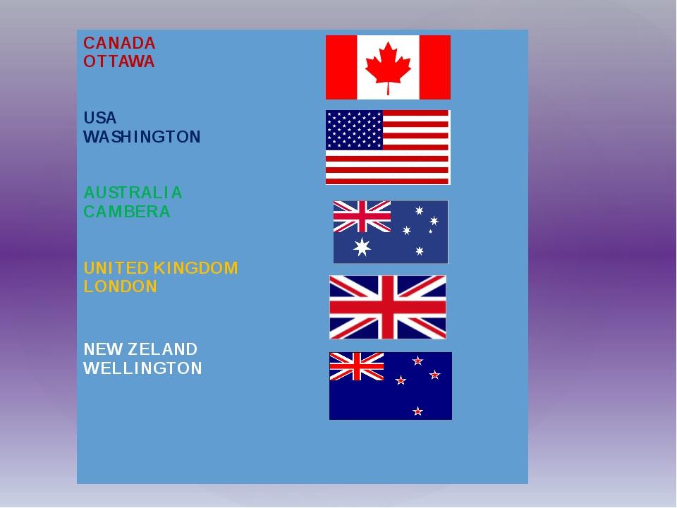 CANADA OTTAWA USA WASHINGTON AUSTRALIA CAMBERA UNITED KINGDOM LONDON NEW ZEL...