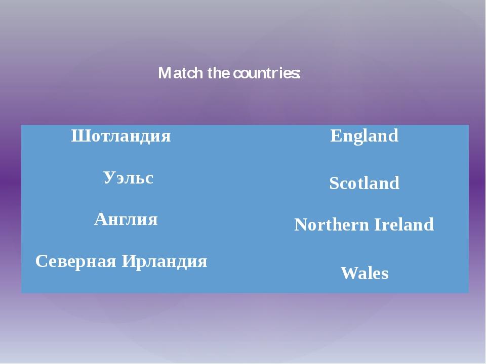 Match the countries: Шотландия Уэльс Англия СевернаяИрландия England Scotland...