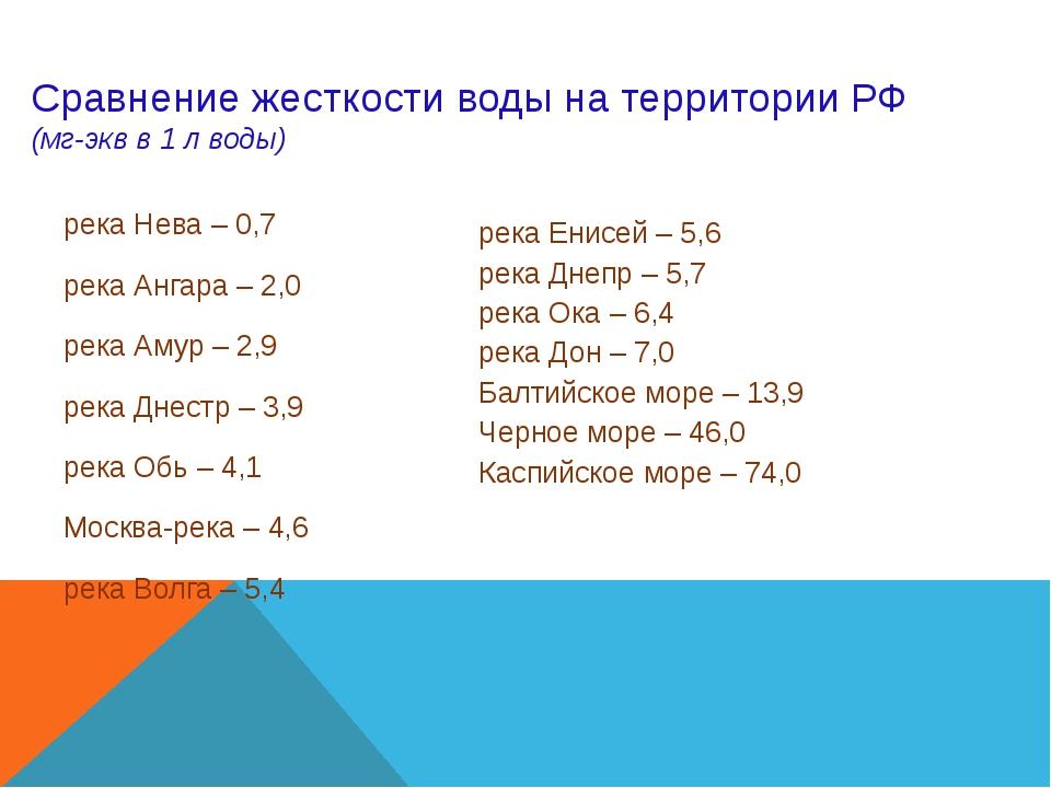 Сравнение жесткости воды на территории РФ (мг-экв в 1 л воды) река Нева – 0,7...