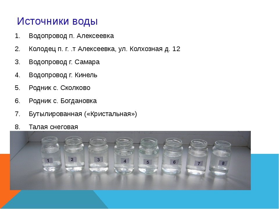 Источники воды Водопровод п. Алексеевка Колодец п. г. .т Алексеевка, ул. Колх...
