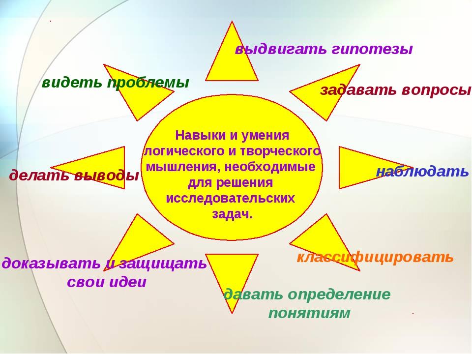 Навыки и умения логического и творческого мышления, необходимые для решения...