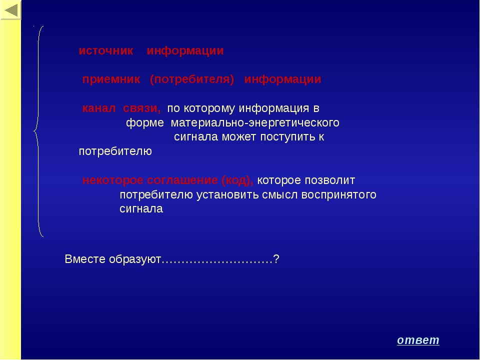 источник информации приемник (потребителя) информации канал связи,, по которо...