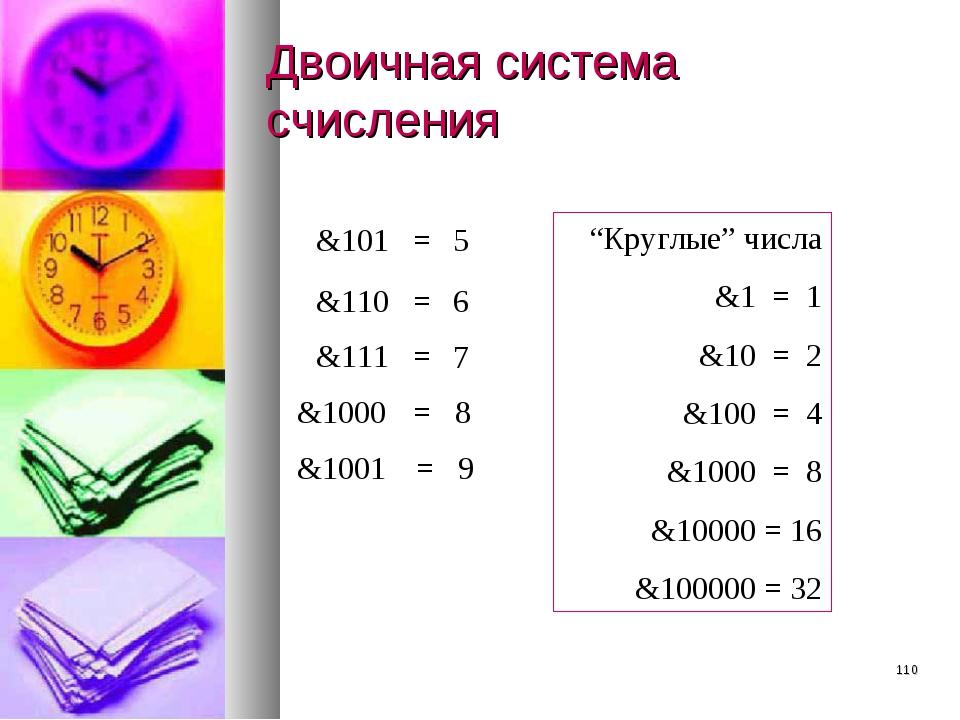 """* Двоичная система счисления &101 = 5 &110 = &111 = 6 7 = 8 &1000 = 9 &1001 """"..."""