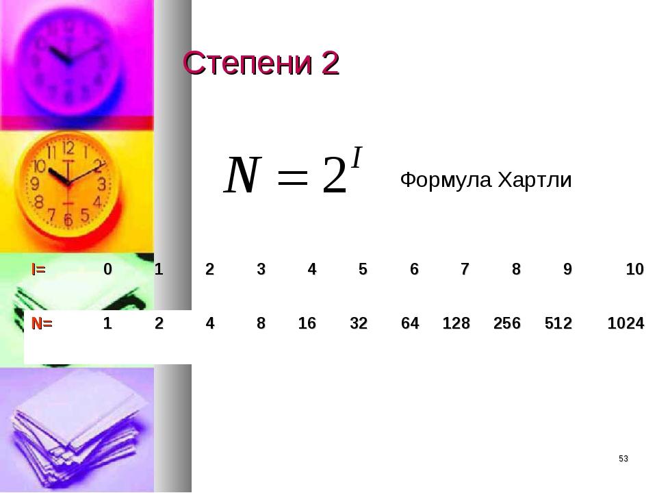 * Степени 2 I=012345678910 N=12481632641282565121024