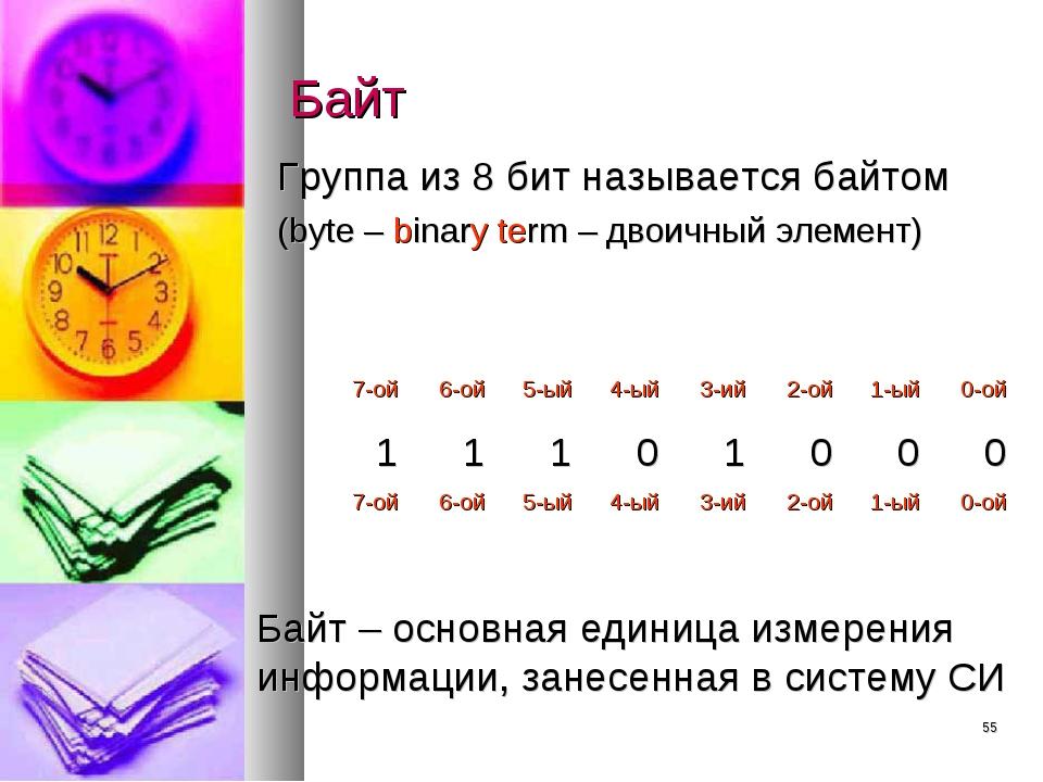 * Байт Группа из 8 бит называется байтом (byte – binary term – двоичный элеме...