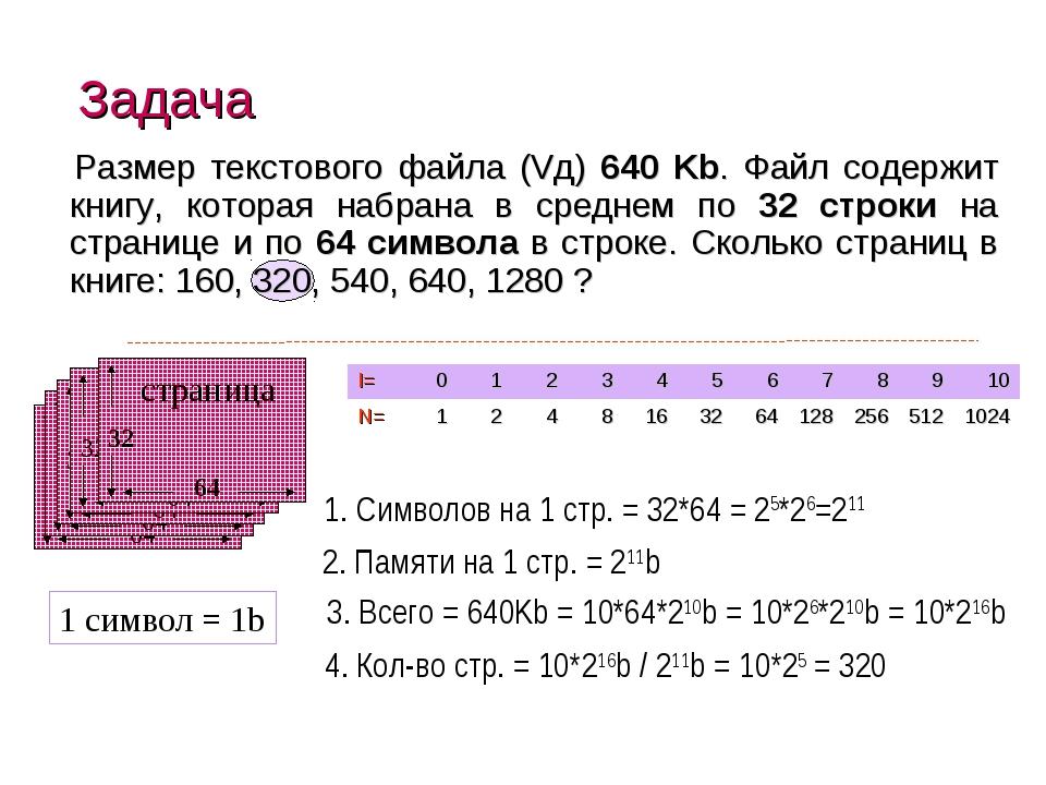 Размер текстового файла (Vд) 640 Kb. Файл содержит книгу, которая набрана в с...