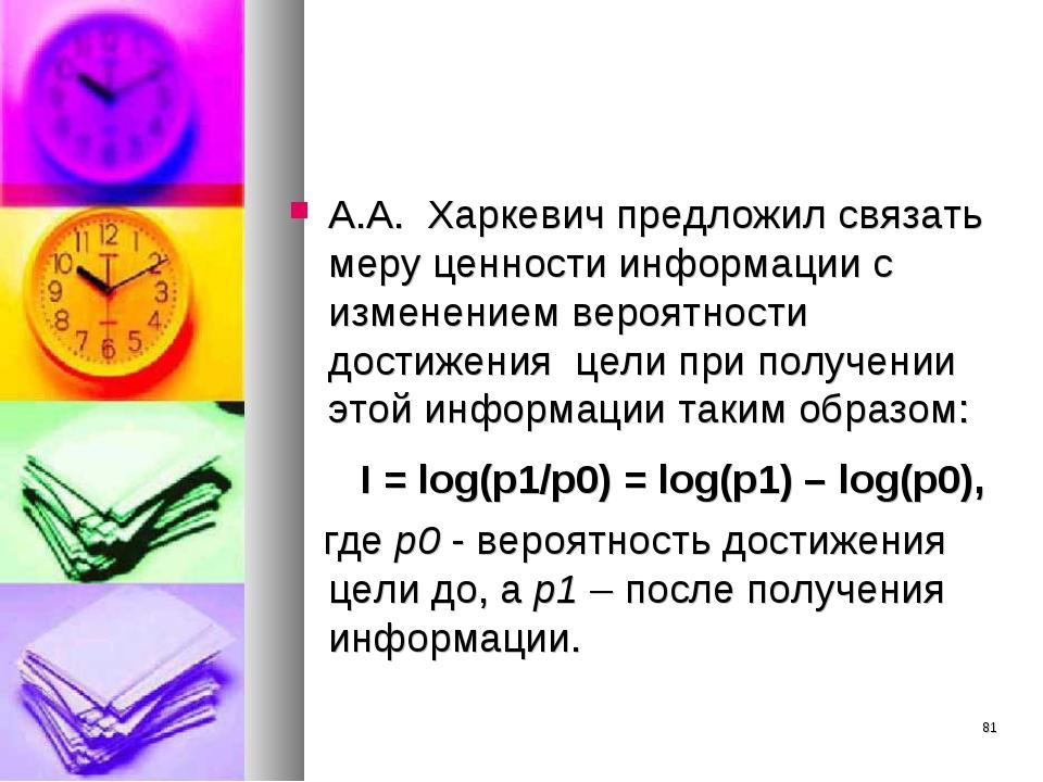 * А.А. Харкевич предложил связать меру ценности информации с изменением веро...