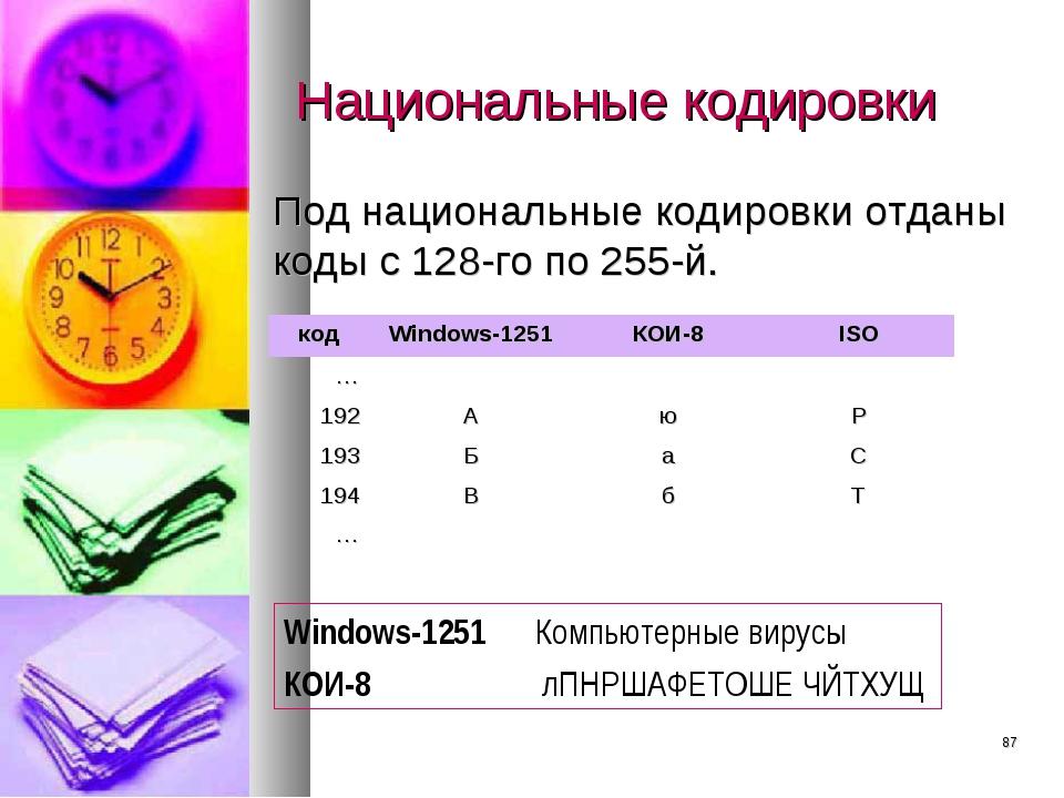 * Национальные кодировки Под национальные кодировки отданы коды с 128-го по 2...