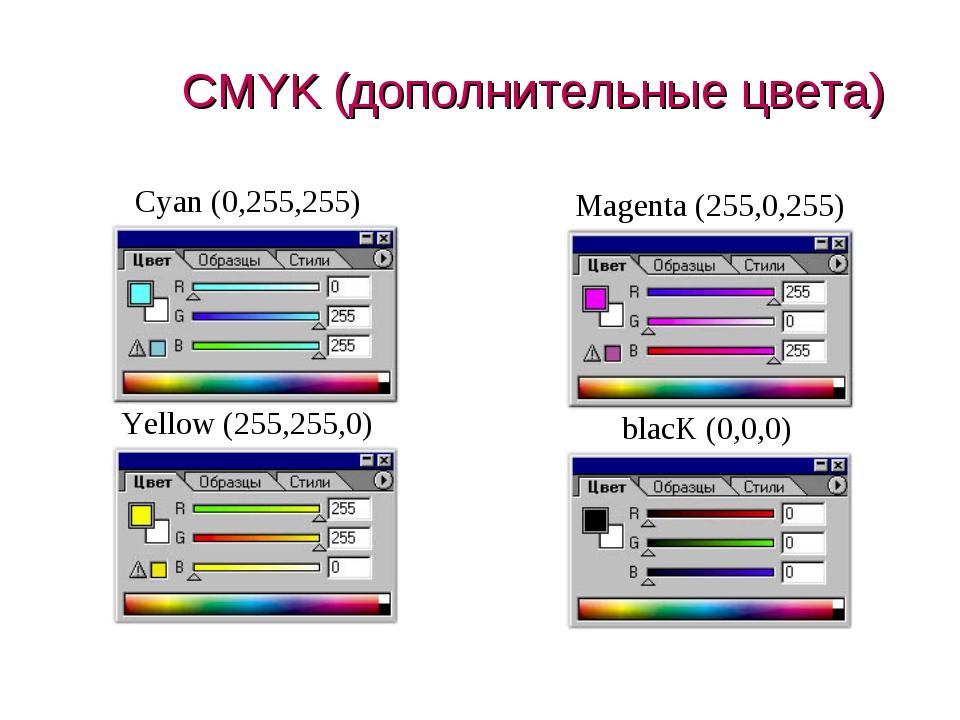 CMYK (дополнительные цвета) Cyan (0,255,255) Magenta (255,0,255)