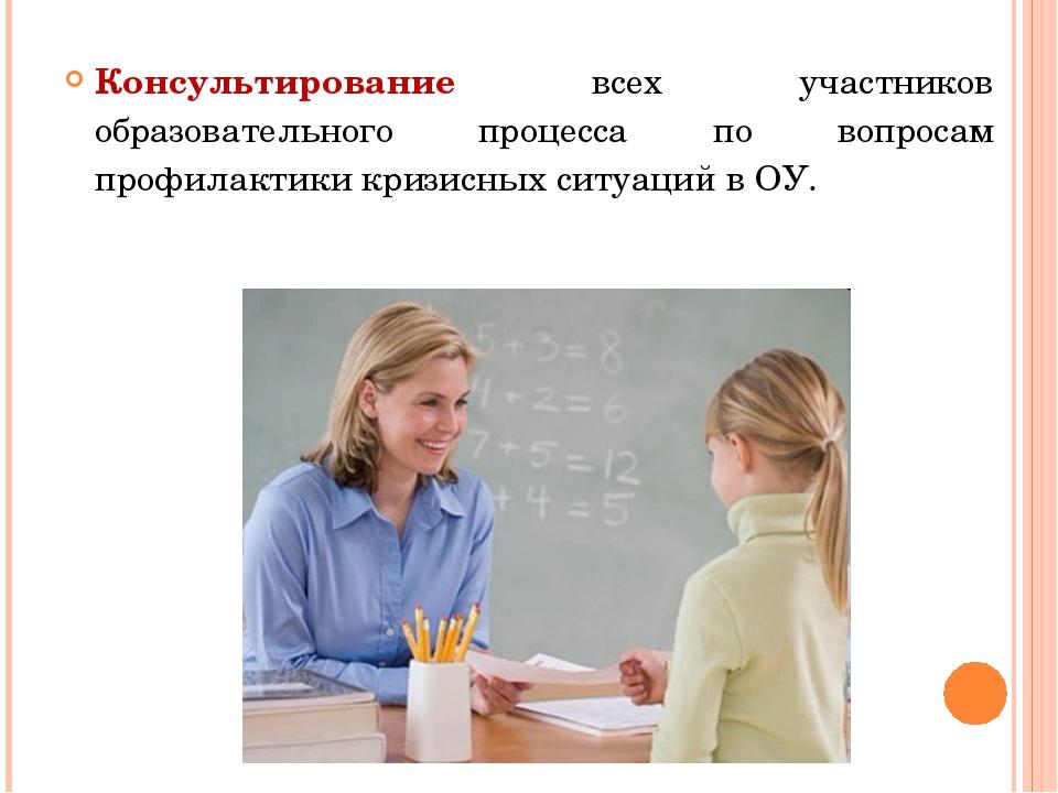 Консультирование всех участников образовательного процесса по вопросам профил...